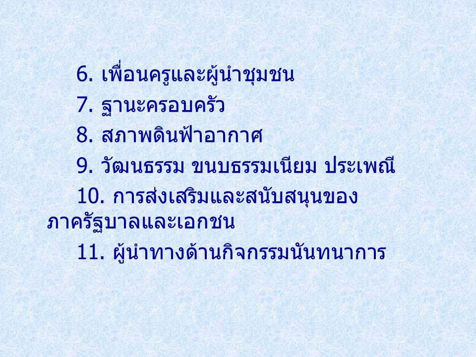 6.เพื่อนครูและผู้นำชุมชน 7. ฐานะครอบครัว 8. สภาพดินฟ้าอากาศ 9.