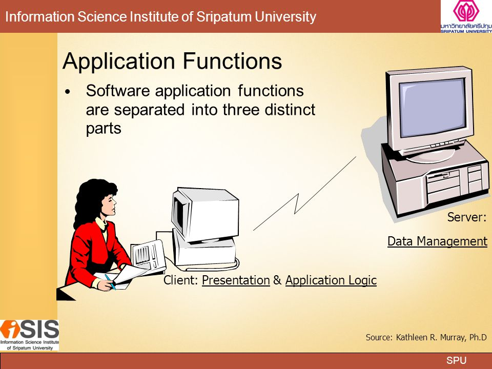 SPU Information Science Institute of Sripatum University Application Functions Software application functions are separated into three distinct parts Client: Presentation & Application Logic Server: Data Management Source: Kathleen R.