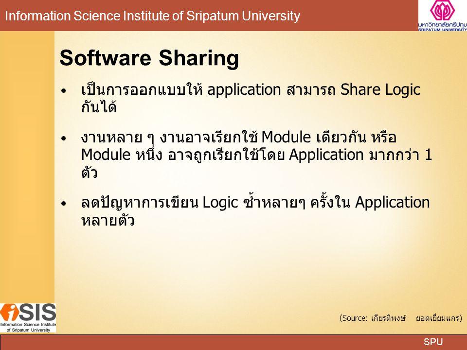 SPU Information Science Institute of Sripatum University Software Sharing เป็นการออกแบบให้ application สามารถ Share Logic กันได้ งานหลาย ๆ งานอาจเรียก