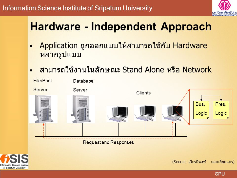 SPU Information Science Institute of Sripatum University Hardware - Independent Approach Application ถูกออกแบบให้สามารถใช้กับ Hardware หลากรูปแบบ สามารถใช้งานในลักษณะ Stand Alone หรือ Network File/Print Server Database Server Clients Request and Responses Bus.