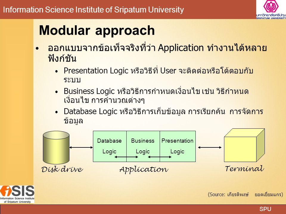 SPU Information Science Institute of Sripatum University Modular approach ออกแบบจากข้อเท็จจริงที่ว่า Application ทำงานได้หลาย ฟังก์ชัน Presentation Logic หรือวิธีที่ User จะติดต่อหรือโต้ตอบกับ ระบบ Business Logic หรือวิธีการกำหนดเงื่อนไข เช่น วิธีกำหนด เงื่อนไข การคำนวณต่างๆ Database Logic หรือวิธีการเก็บข้อมูล การเรียกค้น การจัดการ ข้อมูล Database Logic Business Logic Presentation Logic Disk driveApplication Terminal (Source: เกียรติพงษ์ ยอดเยี่ยมแกร)