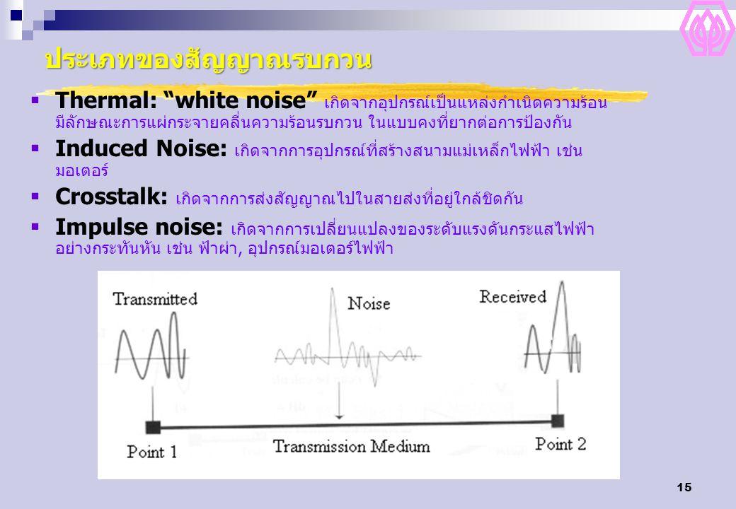 """15 ประเภทของสัญญาณรบกวน  Thermal: """"white noise"""" เกิดจากอุปกรณ์เป็นแหล่งกำเนิดความร้อน มีลักษณะการแผ่กระจายคลื่นความร้อนรบกวน ในแบบคงที่ยากต่อการป้องก"""