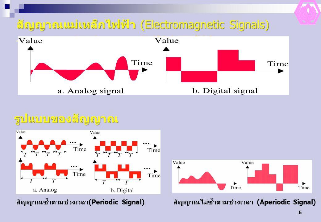 6 คุณลักษณะบางประการในหนึ่งคาบของสัญญาณ  แอมปลิจูด (Amplitude): วัดจากค่าแรงดันไฟฟ้า (volt)  ความถี่ (Frequency): จำนวนของไซเคิลต่อวินาที มีหน่วยเป็น เฮิรตซ์ (Hz)  คาบ (Period): ระยะเวลาที่สัญญาณเปลี่ยนแปลงครบหนึ่งรอบ T=1/f  เฟส (Phase): การเปลี่ยนแปลงของสัญญาณ วัดจากตำแหน่งมุมองศาของ สัญญาณเมื่อเวลาเปลี่ยนไป
