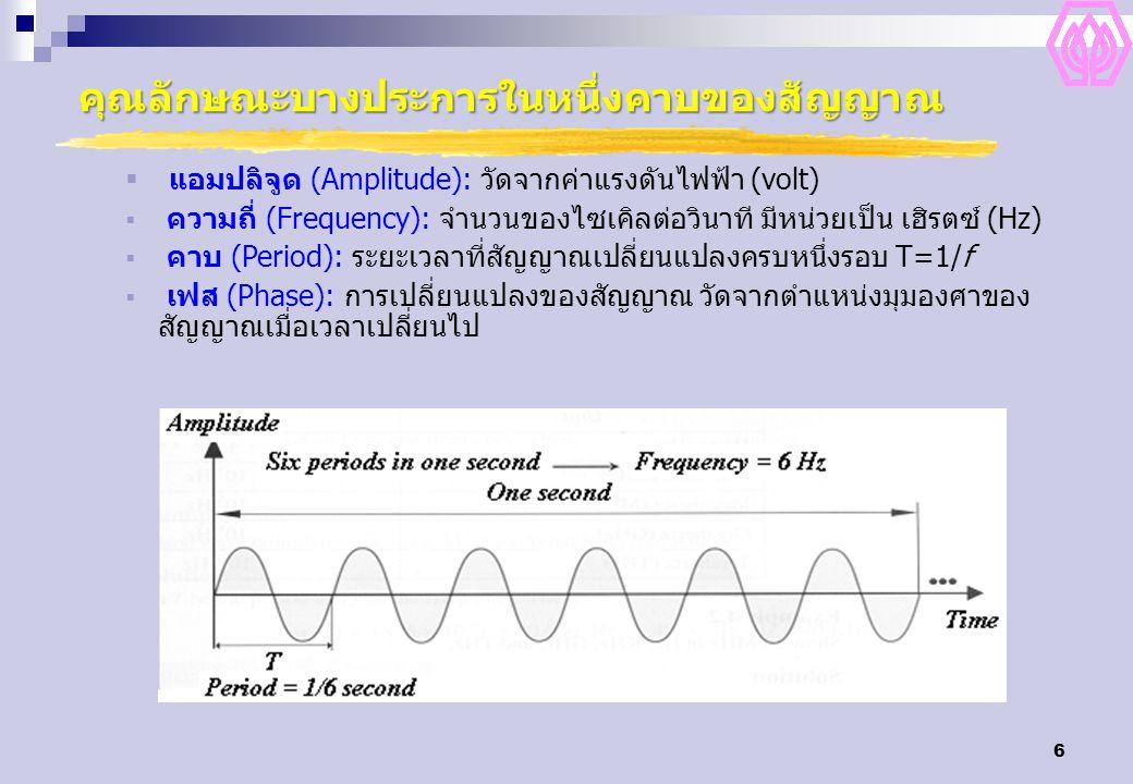 6 คุณลักษณะบางประการในหนึ่งคาบของสัญญาณ  แอมปลิจูด (Amplitude): วัดจากค่าแรงดันไฟฟ้า (volt)  ความถี่ (Frequency): จำนวนของไซเคิลต่อวินาที มีหน่วยเป็