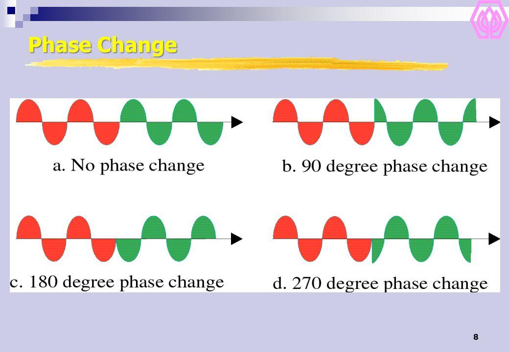 8 Phase Change