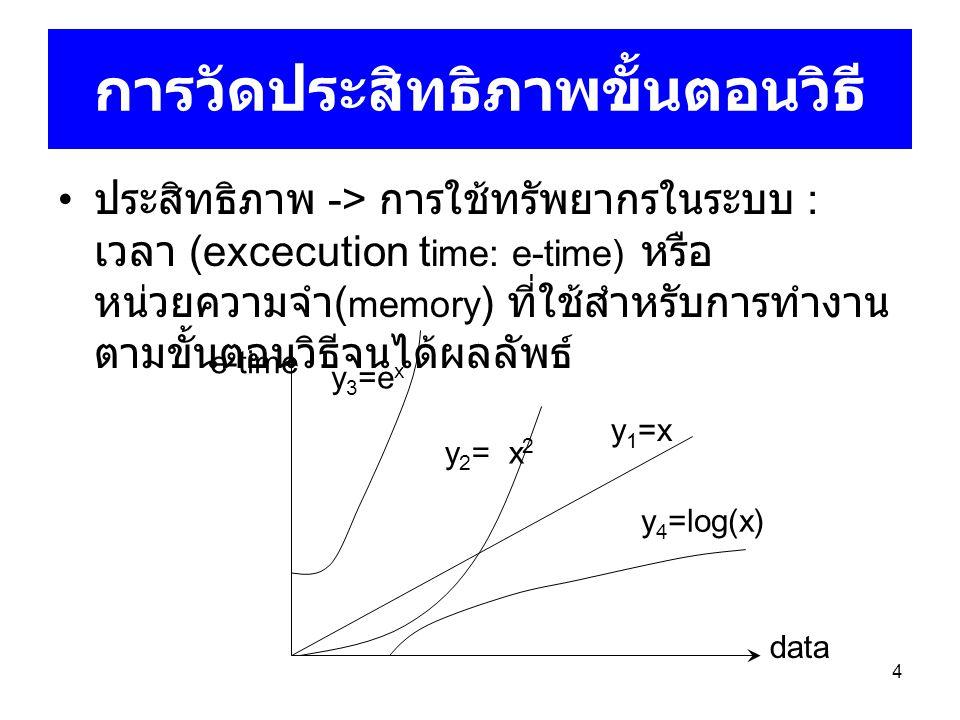 4 การวัดประสิทธิภาพขั้นตอนวิธี ประสิทธิภาพ -> การใช้ทรัพยากรในระบบ : เวลา (excecution t ime: e-time) หรือ หน่วยความจำ ( memory ) ที่ใช้สำหรับการทำงาน ตามขั้นตอนวิธีจนได้ผลลัพธ์ y 1 =x y 2 = x 2 y 4 =log(x) y 3 =e x data e-time