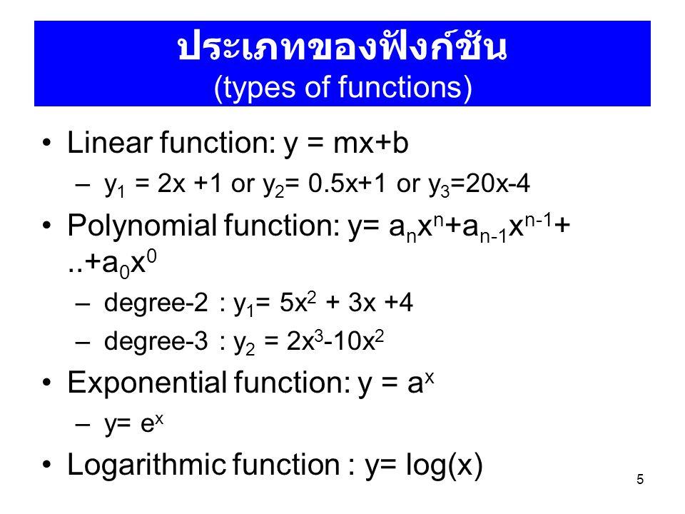 5 ประเภทของฟังก์ชัน (types of functions) Linear function: y = mx+b – y 1 = 2x +1 or y 2 = 0.5x+1 or y 3 =20x-4 Polynomial function: y= a n x n +a n-1 x n-1 +..+a 0 x 0 – degree-2 : y 1 = 5x 2 + 3x +4 – degree-3 : y 2 = 2x 3 -10x 2 Exponential function: y = a x – y= e x Logarithmic function : y= log(x)