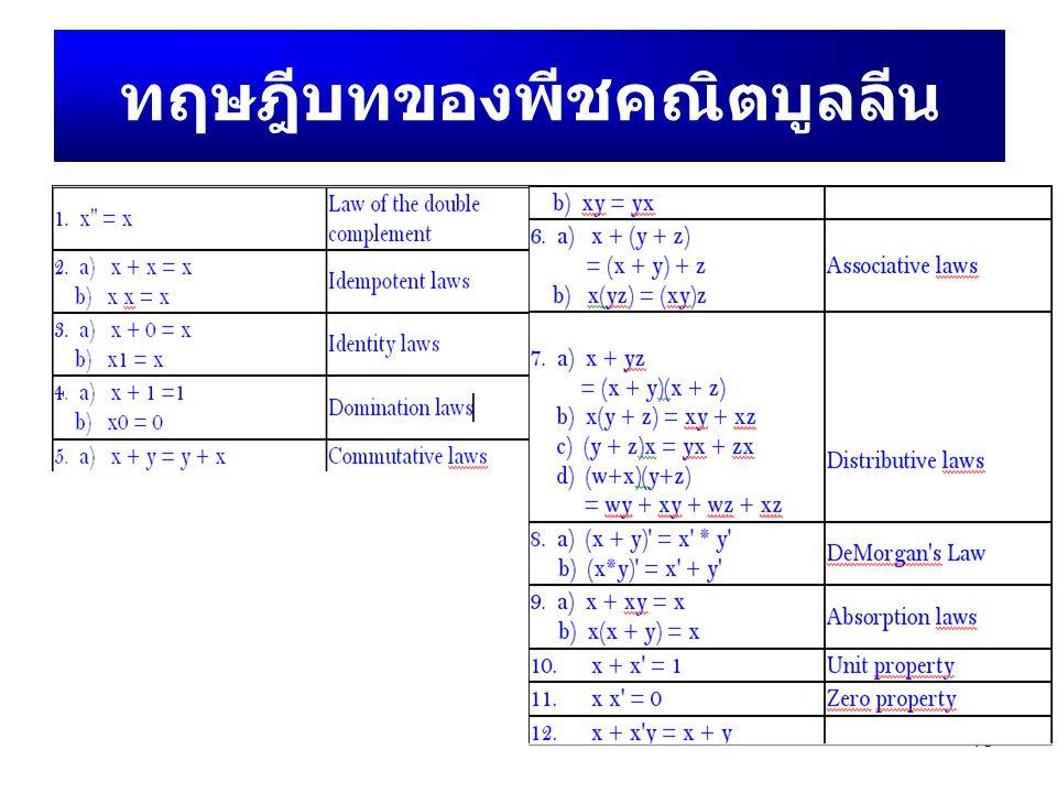18 ทฤษฎีบทของพีชคณิตบูลลีน