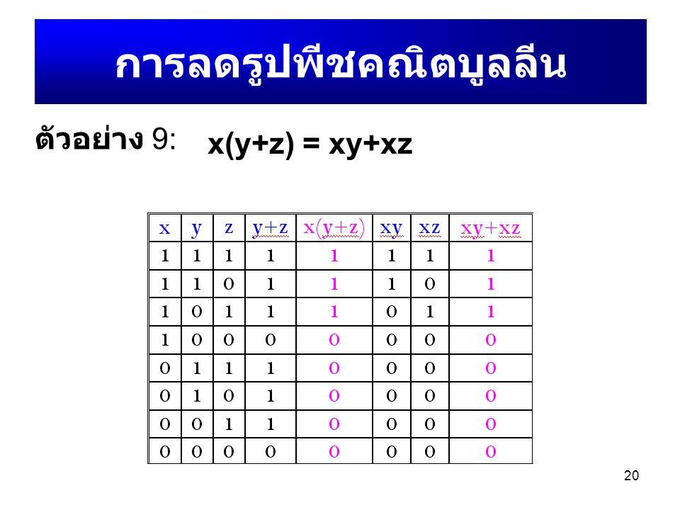 20 การลดรูปพีชคณิตบูลลีน x(y+z) = xy+xz ตัวอย่าง 9: