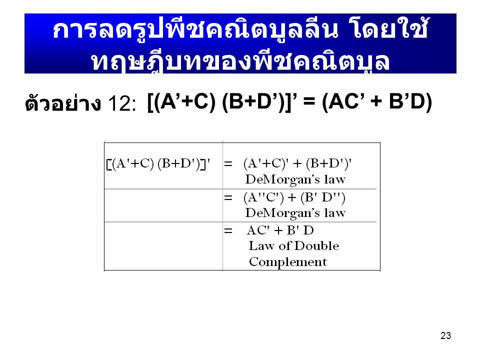 23 การลดรูปพีชคณิตบูลลีน โดยใช้ ทฤษฎีบทของพีชคณิตบูล [(A'+C) (B+D')]' = (AC' + B'D) ตัวอย่าง 12: