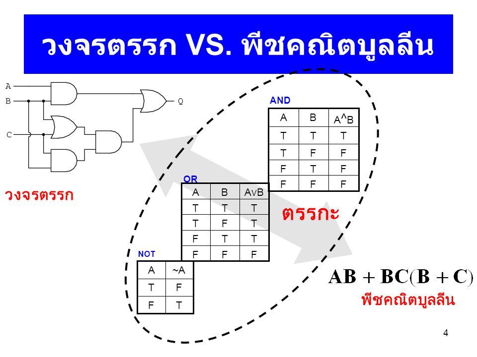 4 วงจรตรรก VS. พีชคณิตบูลลีน FFT FTF TTT FFF A^BA^B BA AND TFT TTF TTT FFF AVBAVBBA OR ~AA TF FT NOT วงจรตรรก พีชคณิตบูลลีน ตรรกะ