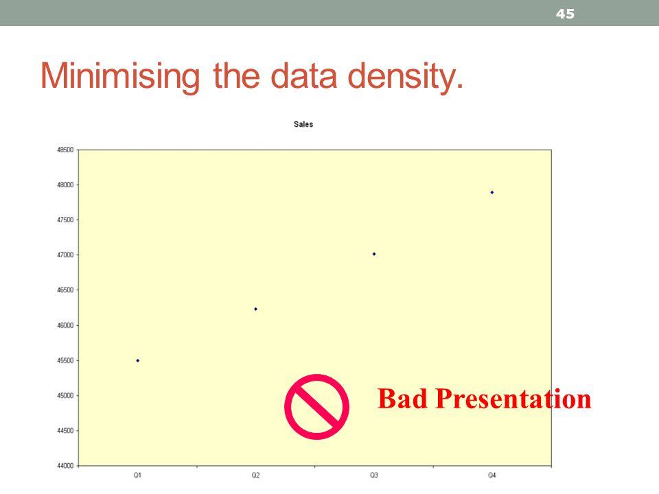 Minimising the data density. 45 Bad Presentation