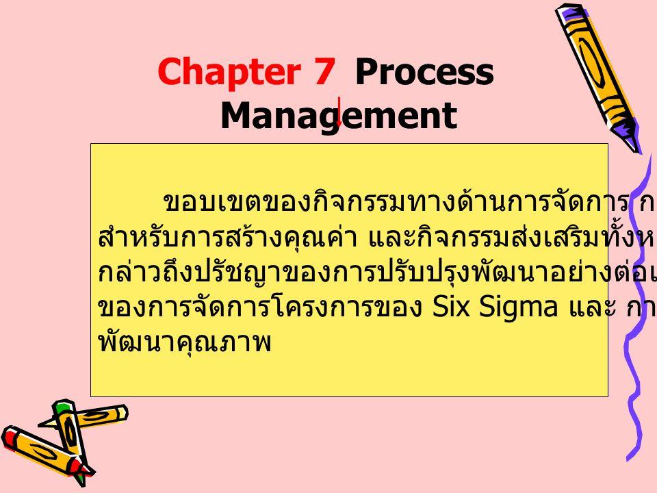 Chapter 7Process Management ขอบเขตของกิจกรรมทางด้านการจัดการ การดำเนินการ สำหรับการสร้างคุณค่า และกิจกรรมส่งเสริมทั้งหลาย กล่าวถึงปรัชญาของการปรับปรุง