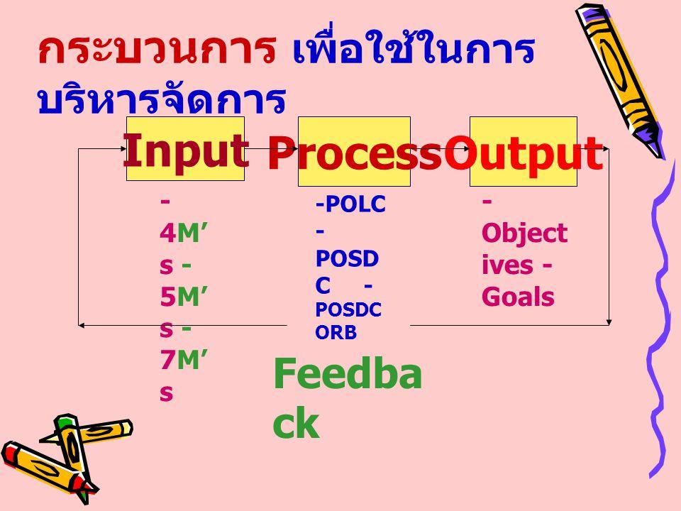 Process Input Output Feedba ck - 4M' s - 5M' s - 7M' s -POLC - POSD C - POSDC ORB - Object ives - Goals กระบวนการ เพื่อใช้ในการ บริหารจัดการ