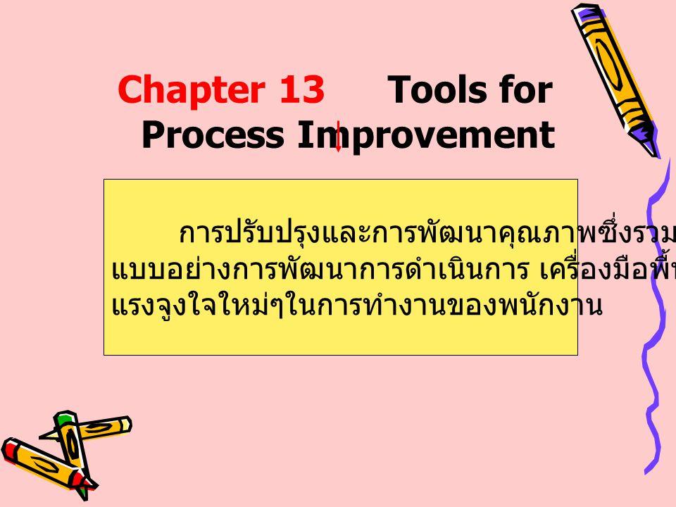 Chapter 13Tools for Process Improvement การปรับปรุงและการพัฒนาคุณภาพซึ่งรวมถึง แบบอย่างการพัฒนาการดำเนินการ เครื่องมือพื้นฐานและ แรงจูงใจใหม่ๆในการทำง