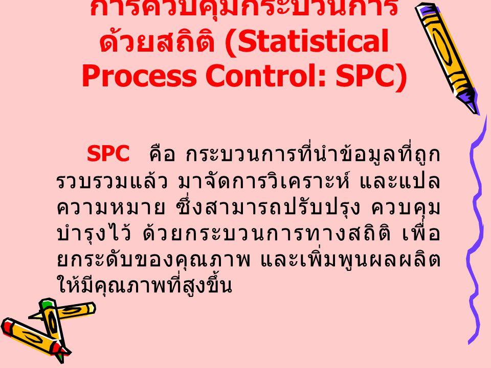 การควบคุมกระบวนการ ด้วยสถิติ (Statistical Process Control: SPC) SPC คือ กระบวนการที่นำข้อมูลที่ถูก รวบรวมแล้ว มาจัดการวิเคราะห์ และแปล ความหมาย ซึ่งสา