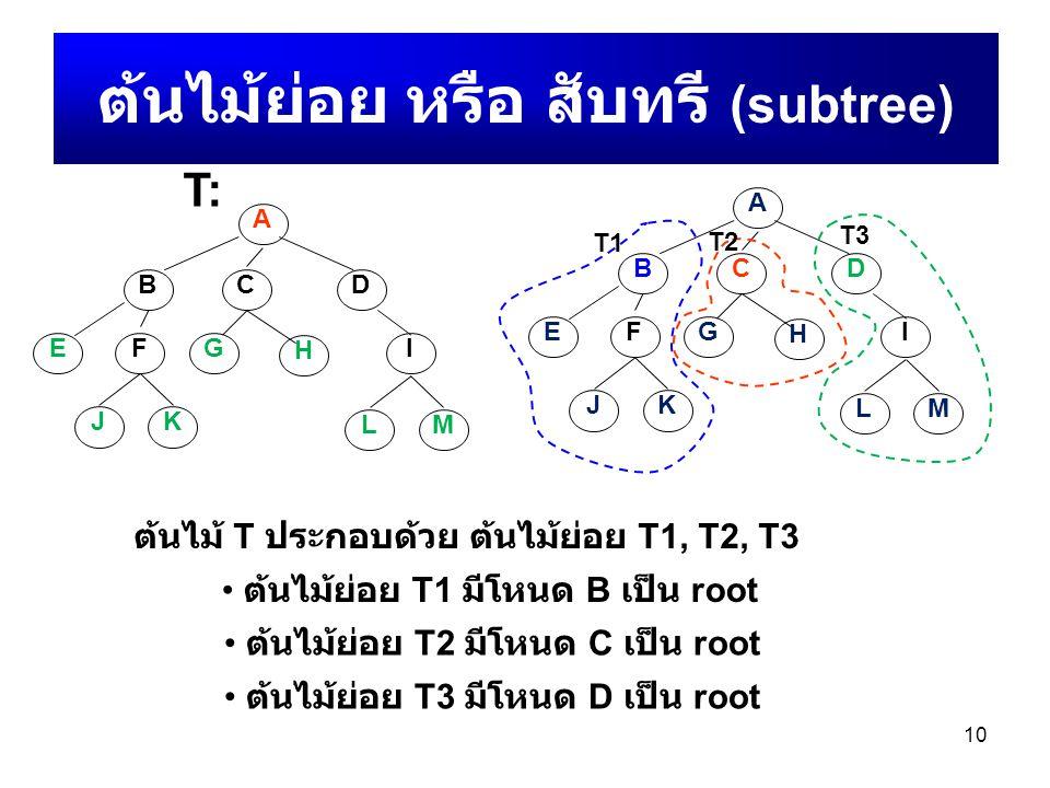 10 ต้นไม้ย่อย หรือ สับทรี (subtree) A BDC EFG H I JK LM A BDC EFG H I JK LM T: ต้นไม้ T ประกอบด้วย ต้นไม้ย่อย T1, T2, T3 ต้นไม้ย่อย T1 มีโหนด B เป็น r