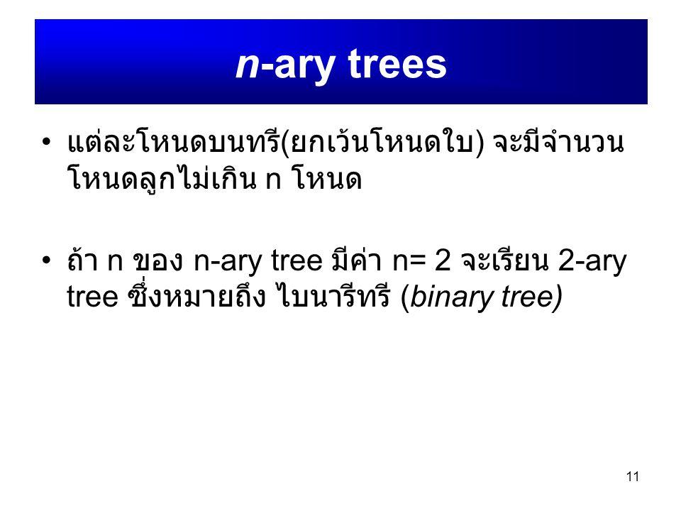 11 n-ary trees แต่ละโหนดบนทรี ( ยกเว้นโหนดใบ ) จะมีจำนวน โหนดลูกไม่เกิน n โหนด ถ้า n ของ n-ary tree มีค่า n= 2 จะเรียน 2-ary tree ซึ่งหมายถึง ไบนารีทร