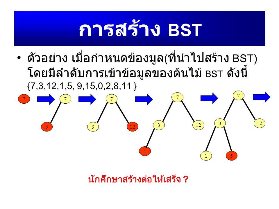 ตัวอย่าง เมื่อกำหนดข้องมูล ( ที่นำไปสร้าง BST) โดยมีลำดับการเข้าข้อมูลของต้นไม้ BST ดังนี้ {7,3,12,1,5, 9,15,0,2,8,11 } การสร้าง BST 7 312 15 77 3 7 3