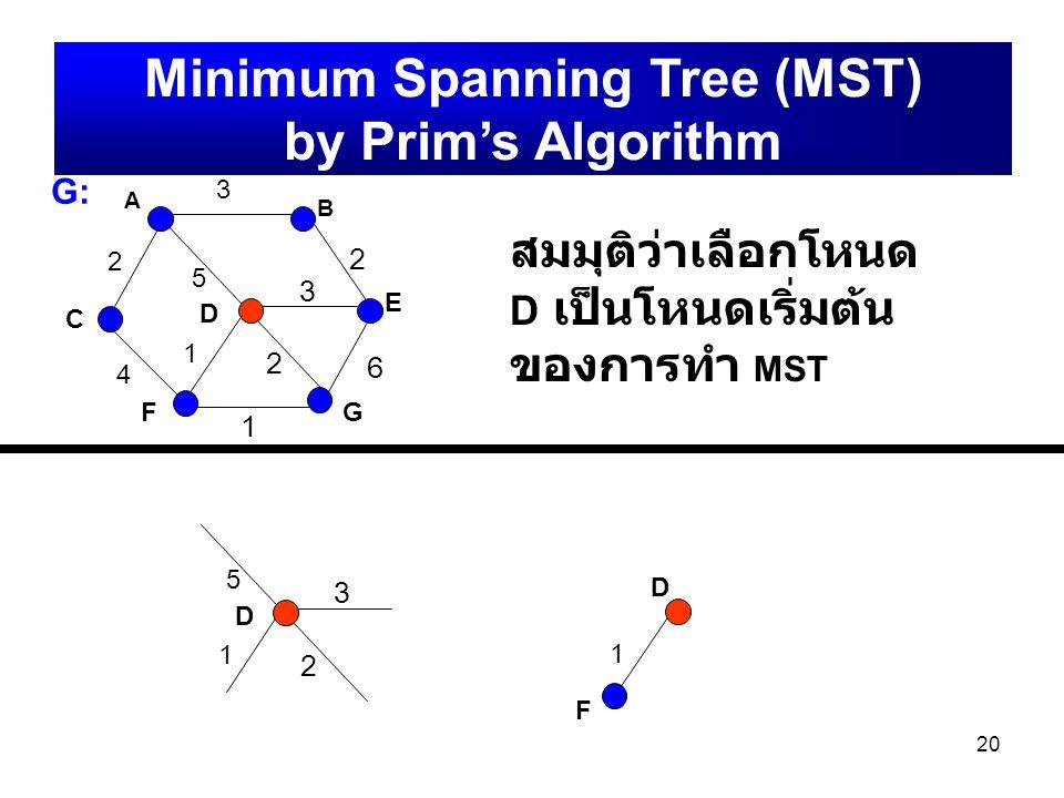 20 A B C D E FG G:G: 2 3 4 5 1 2 3 1 6 2 Minimum Spanning Tree (MST) by Prim's Algorithm สมมุติว่าเลือกโหนด D เป็นโหนดเริ่มต้น ของการทำ MST D 5 1 3 2