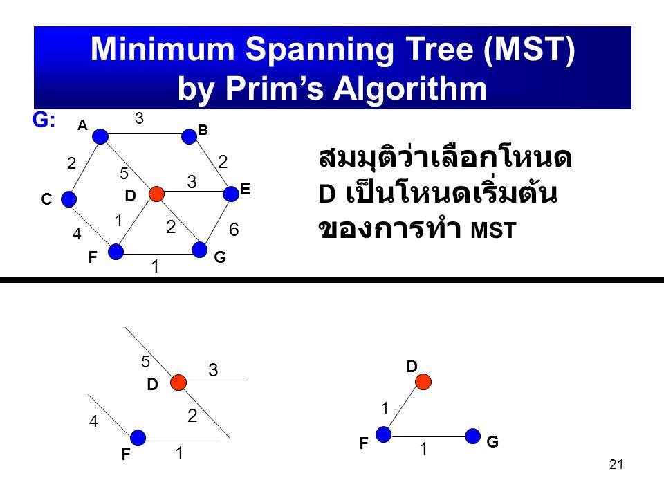 21 A B C D E FG G:G: 2 3 4 5 1 2 3 1 6 2 Minimum Spanning Tree (MST) by Prim's Algorithm สมมุติว่าเลือกโหนด D เป็นโหนดเริ่มต้น ของการทำ MST D 5 3 2 1