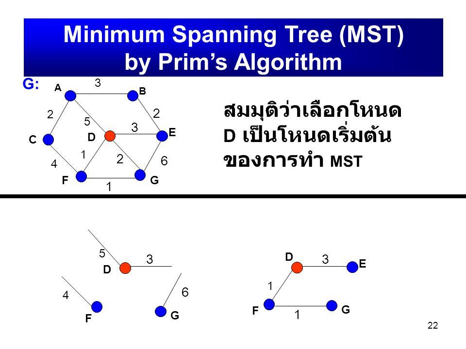 22 A B C D E FG G:G: 2 3 4 5 1 2 3 1 6 2 Minimum Spanning Tree (MST) by Prim's Algorithm สมมุติว่าเลือกโหนด D เป็นโหนดเริ่มต้น ของการทำ MST D 5 3 1 D
