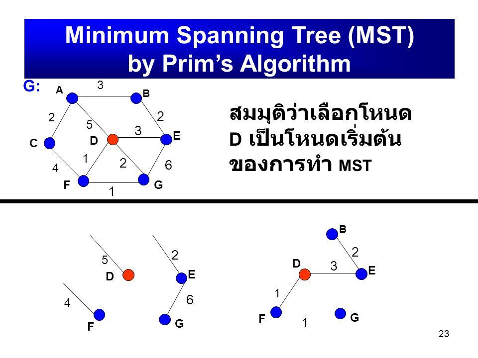 23 A B C D E FG G:G: 2 3 4 5 1 2 3 1 6 2 Minimum Spanning Tree (MST) by Prim's Algorithm สมมุติว่าเลือกโหนด D เป็นโหนดเริ่มต้น ของการทำ MST D 5 1 D F