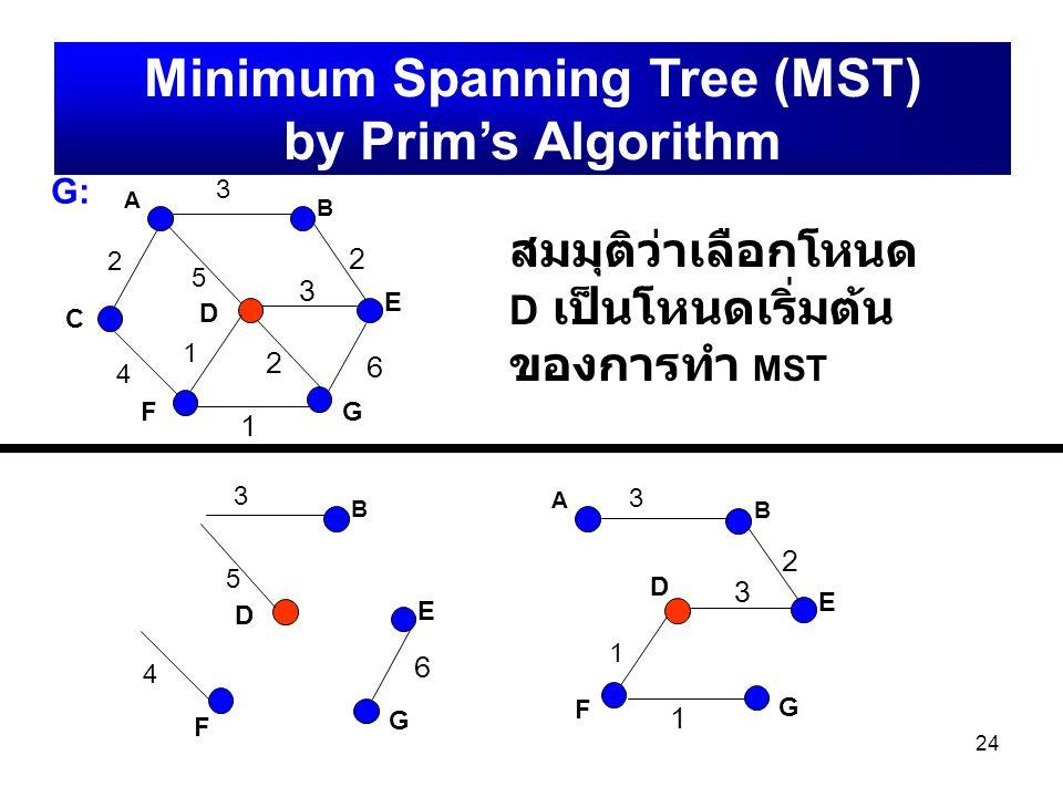 24 A B C D E FG G:G: 2 3 4 5 1 2 3 1 6 2 Minimum Spanning Tree (MST) by Prim's Algorithm สมมุติว่าเลือกโหนด D เป็นโหนดเริ่มต้น ของการทำ MST D 5 1 D F
