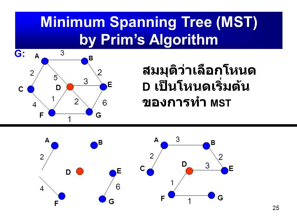 25 A B C D E FG G:G: 2 3 4 5 1 2 3 1 6 2 Minimum Spanning Tree (MST) by Prim's Algorithm สมมุติว่าเลือกโหนด D เป็นโหนดเริ่มต้น ของการทำ MST D 1 D F 4