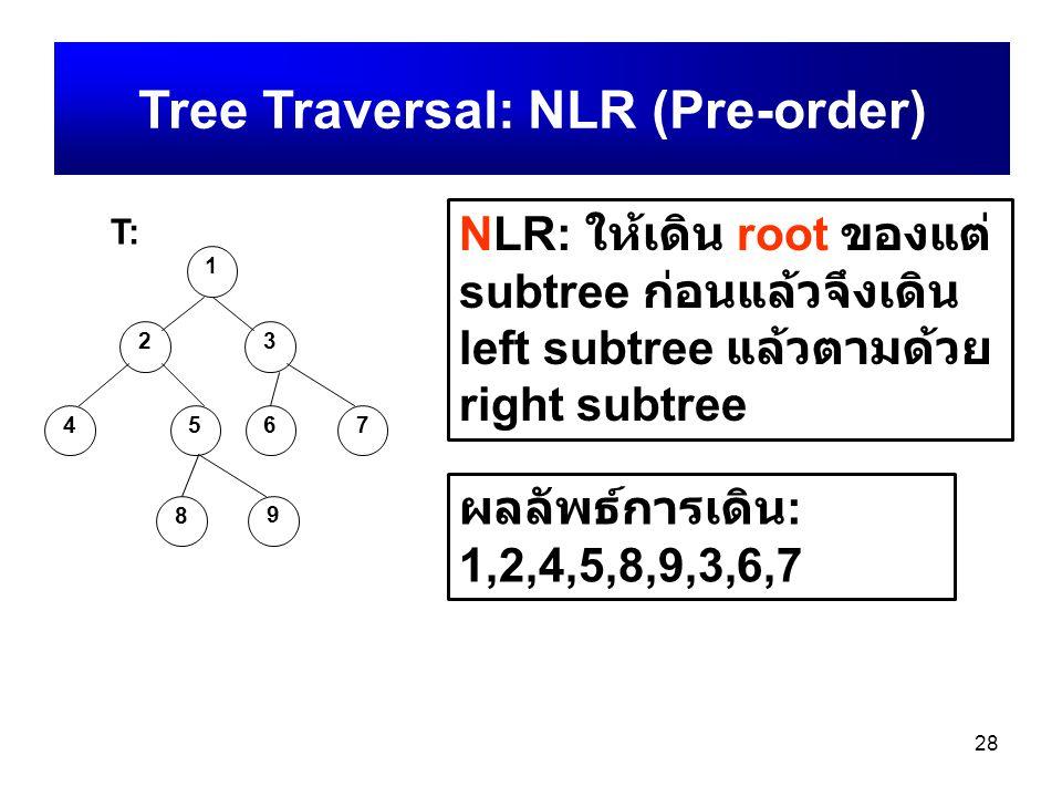 28 Tree Traversal: NLR (Pre-order) 1 23 456 7 T:T: 8 9 NLR: ให้เดิน root ของแต่ subtree ก่อนแล้วจึงเดิน left subtree แล้วตามด้วย right subtree ผลลัพธ์