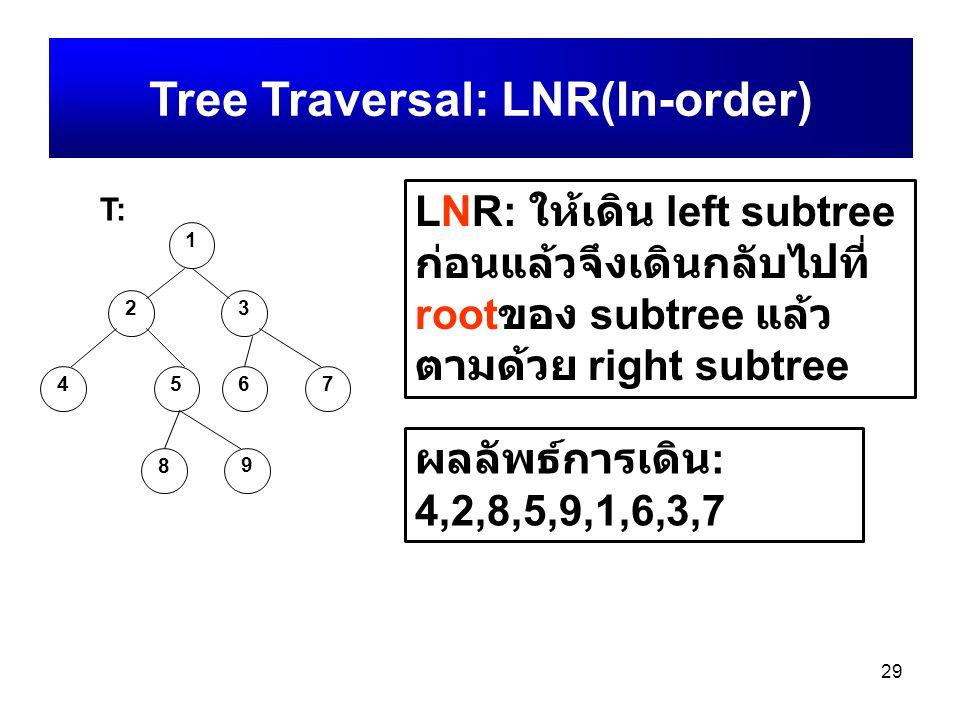 29 Tree Traversal: LNR(In-order) 1 23 456 7 T:T: 8 9 LNR: ให้เดิน left subtree ก่อนแล้วจึงเดินกลับไปที่ root ของ subtree แล้ว ตามด้วย right subtree ผล