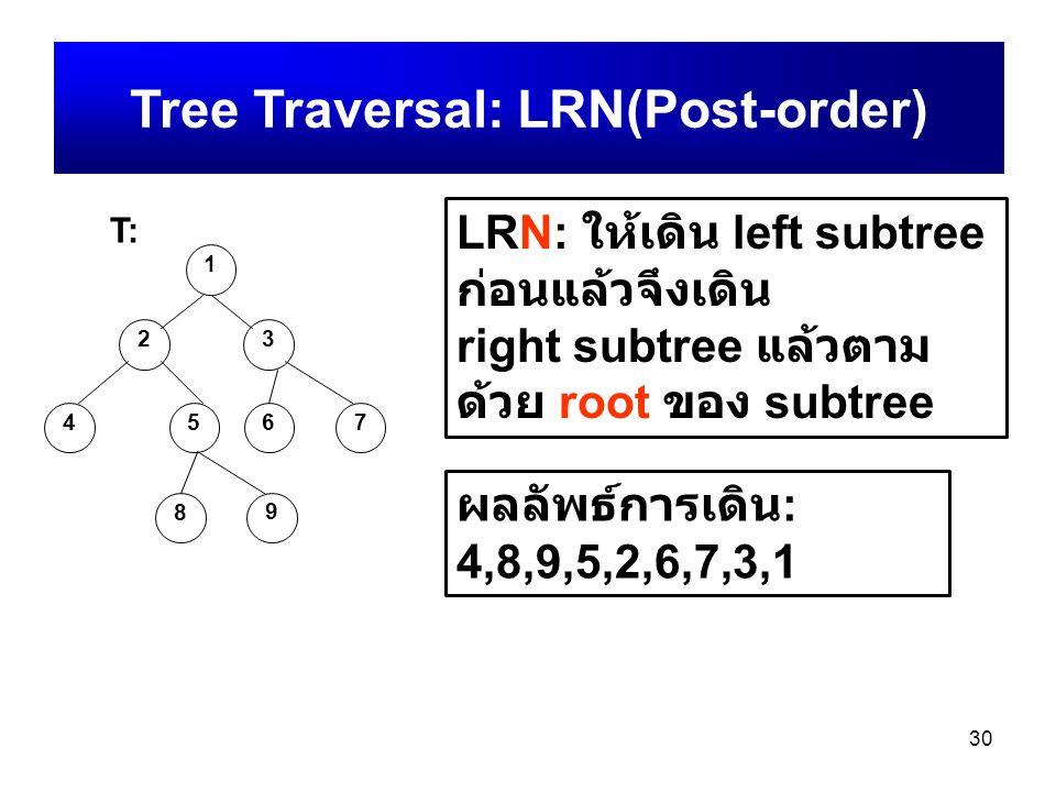 30 Tree Traversal: LRN(Post-order) 1 23 456 7 T:T: 8 9 LRN: ให้เดิน left subtree ก่อนแล้วจึงเดิน right subtree แล้วตาม ด้วย root ของ subtree ผลลัพธ์กา