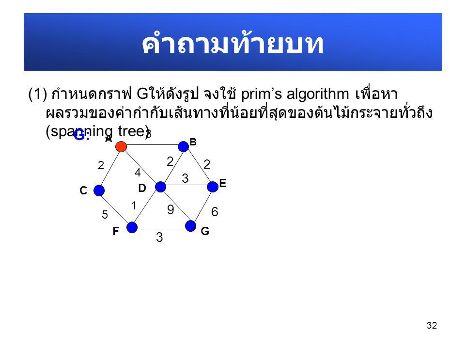 (1) กำหนดกราฟ G ให้ดังรูป จงใช้ prim's algorithm เพื่อหา ผลรวมของค่ากำกับเส้นทางที่น้อยที่สุดของต้นไม้กระจายทั่วถึง (spanning tree) 32 คำถามท้ายบท A B