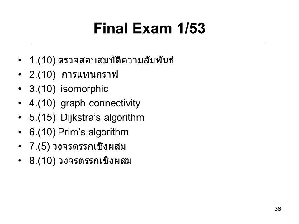 Final Exam 1/53 1.(10) ตรวจสอบสมบัติความสัมพันธ์ 2.(10) การแทนกราฟ 3.(10) isomorphic 4.(10) graph connectivity 5.(15) Dijkstra's algorithm 6.(10) Prim