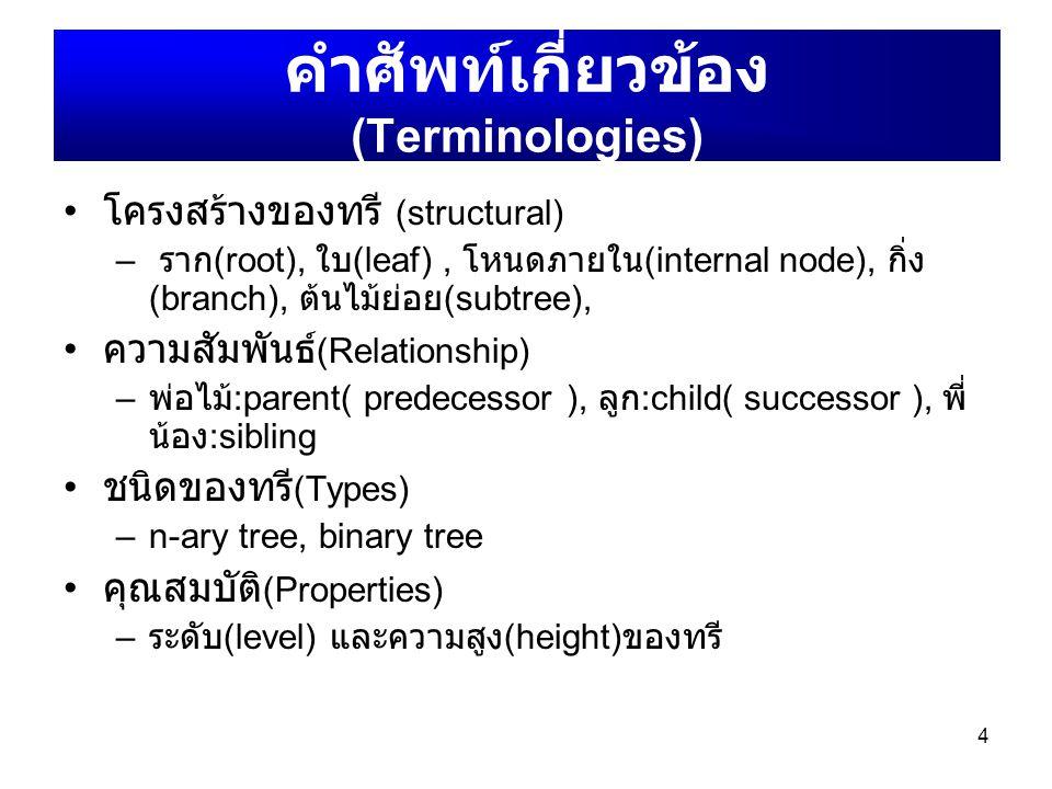4 คำศัพท์เกี่ยวข้อง (Terminologies) โครงสร้างของทรี (structural) – ราก (root), ใบ (leaf), โหนดภายใน (internal node), กิ่ง (branch), ต้นไม้ย่อย (subtre