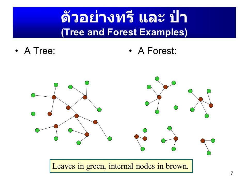 7 ตัวอย่างทรี และ ป่า (Tree and Forest Examples) A Tree:A Forest: Leaves in green, internal nodes in brown.
