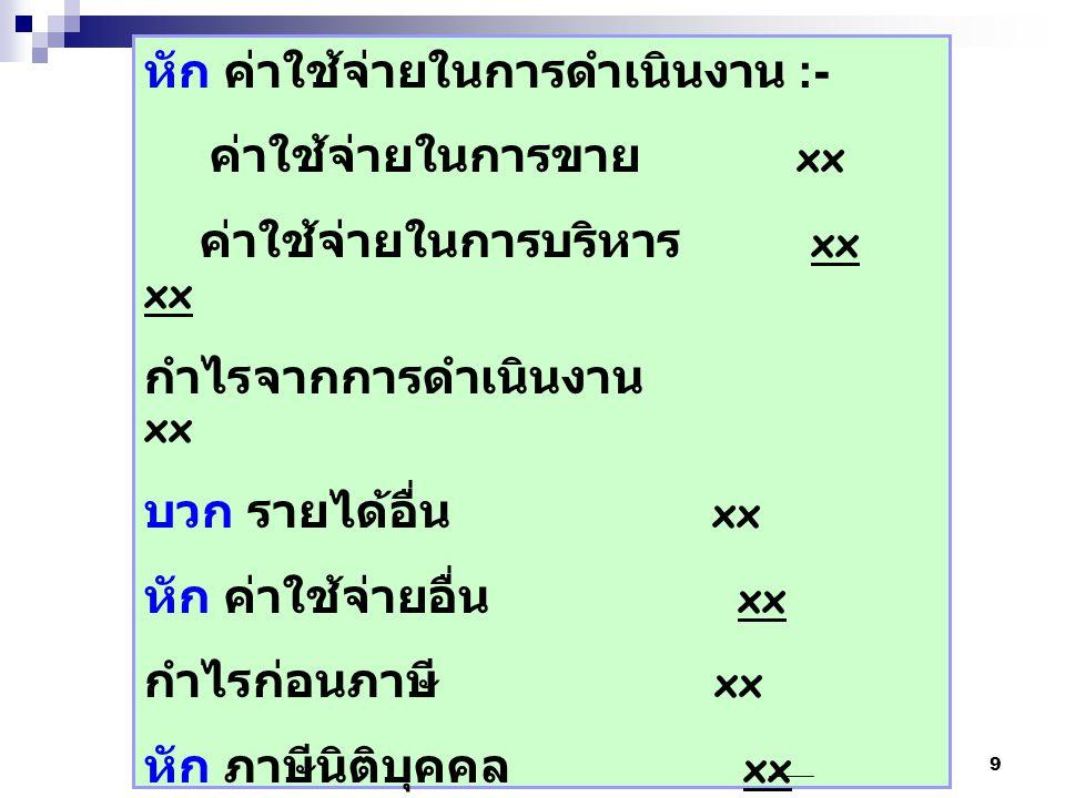 9 หัก ค่าใช้จ่ายในการดำเนินงาน :- ค่าใช้จ่ายในการขาย xx ค่าใช้จ่ายในการบริหาร xx xx กำไรจากการดำเนินงาน xx บวก รายได้อื่น xx หัก ค่าใช้จ่ายอื่น xx กำไ