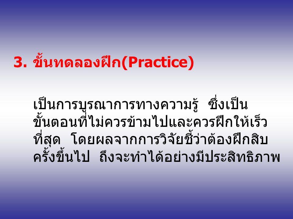 3.ขั้นทดลองฝึก(Practice) เป็นการบูรณาการทางความรู้ ซึ่งเป็น ขั้นตอนที่ไม่ควรข้ามไปและควรฝึกให้เร็ว ที่สุด โดยผลจากการวิจัยชี้ว่าต้องฝึกสิบ ครั้งขึ้นไป ถึงจะทำได้อย่างมีประสิทธิภาพ