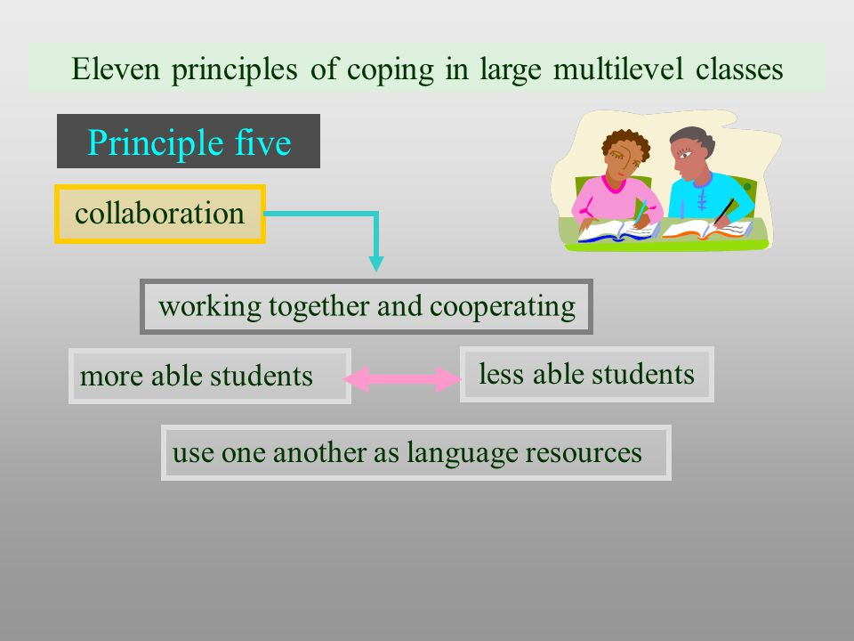 Principle five Eleven principles of coping in large multilevel classes collaboration working together and cooperating more able students less able students use one another as language resources