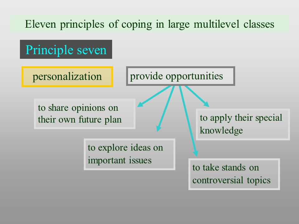 Eleven principles of coping in large multilevel classes Principle seven personalization to share opinions on their own future plan to explore ideas on important issues to take stands on controversial topics to apply their special knowledge provide opportunities