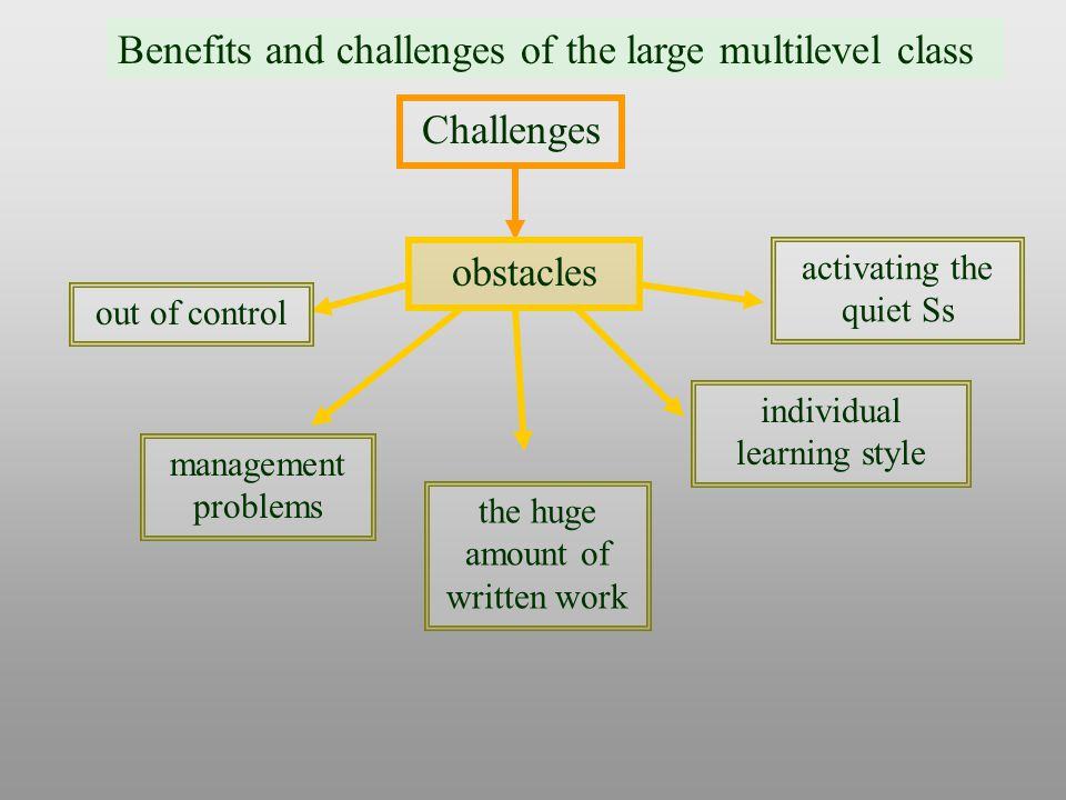 Benefits and challenges of the large multilevel class Challenges obstacles out of control management problems the huge amount of written work individual learning style activating the quiet Ss