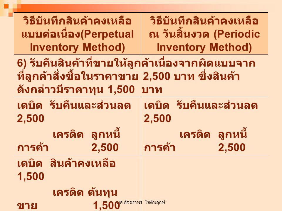 ผศ. อัจฉราพร โชติพฤกษ์ วิธีบันทึกสินค้าคงเหลือ แบบต่อเนื่อง (Perpetual Inventory Method) วิธีบันทึกสินค้าคงเหลือ ณ วันสิ้นงวด (Periodic Inventory Meth