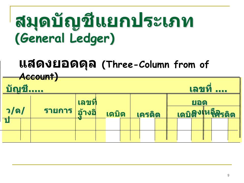 9 บัญชี..... เลขที่.... ยอด คงเหลือ เดบิต เครดิต ว/ด/ป ว/ด/ปว/ด/ป ว/ด/ป เดบิต เครดิต รายการ เลขที่ อ้างอิ ง สมุดบัญชีแยกประเภท (General Ledger) แสดงยอ