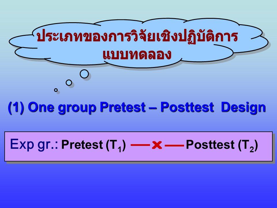 (1) One group Pretest – Posttest Design Exp gr.: Pretest (T 1 ) Posttest (T 2 )
