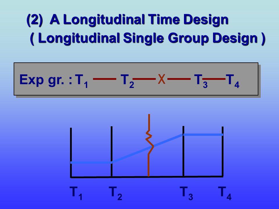 (2) A Longitudinal Time Design ( Longitudinal Single Group Design ) ( Longitudinal Single Group Design ) Exp gr.