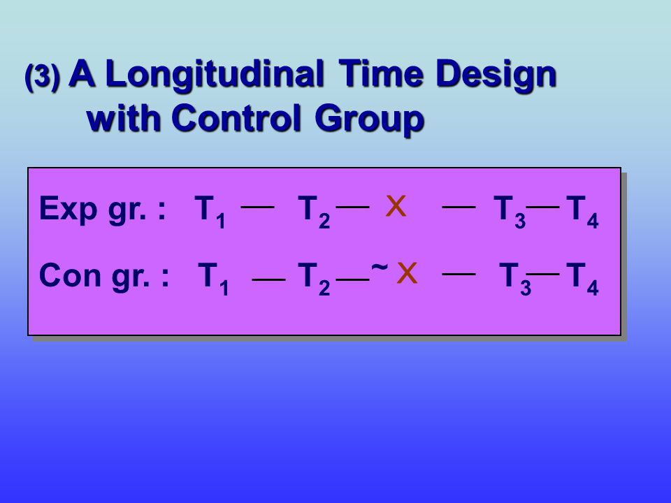 (3) A Longitudinal Time Design with Control Group with Control Group Exp gr. : T 1 T 2 T 3 T 4 Con gr. : T 1 T 2 ~ T 3 T 4