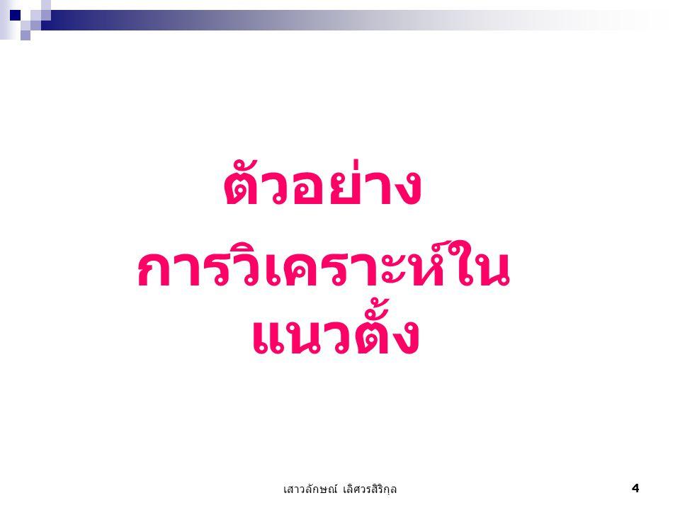 เสาวลักษณ์ เลิศวรสิริกุล 5 บริษัท อุตสาหกรรมไทย จำกัด งบดุล ณ วันที่ 31 ธันวาคม ( หน่วย : พันบาท ) สินทรัพย์ 25X125X025X125X0 สินทรัพย์หมุนเวียน เงินสด 2,0301,191 4.26 % 3.14 % หลักทรัพย์ในความ ต้องการของตลาด 2,6364,002 5.53 % 10.5 4% ลูกหนี้การค้า 4,4804,175 9.40 % 11.0 0% สินค้าคงเหลือ 23,52 1 18,38 5 49.36 % 48.4 4% ค่าใช้จ่ายล่วงหน้า 256380 0.54 % 1.00 % รวมสินทรัพย์หมุนเวียน 32,92 3 28,13 3 69.09 % 74.1 2%