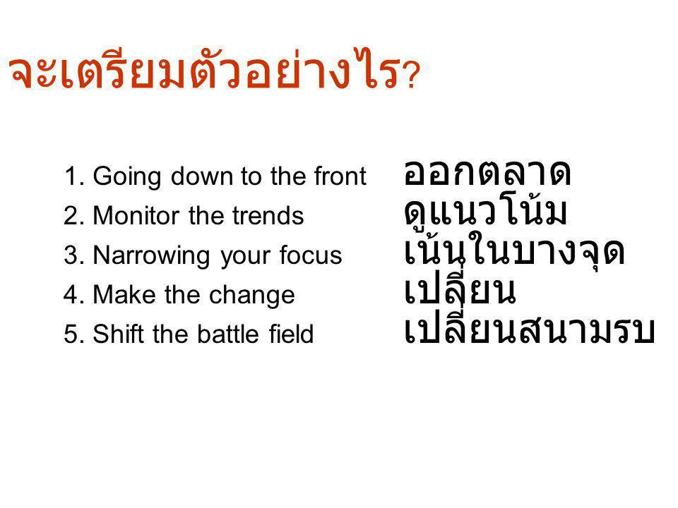 จะเตรียมตัวอย่างไร ? 4. Make the change เปลี่ยน 3. Narrowing your focus เน้นในบางจุด 2. Monitor the trends ดูแนวโน้ม 1. Going down to the front ออกตลา