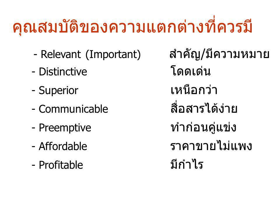 คุณสมบัติของความแตกต่างที่ควรมี - Relevant (Important) สำคัญ/มีความหมาย - Profitable มีกำไร - Affordable ราคาขายไม่แพง - Preemptive ทำก่อนคู่แข่ง - Communicable สื่อสารได้ง่าย - Superior เหนือกว่า - Distinctive โดดเด่น