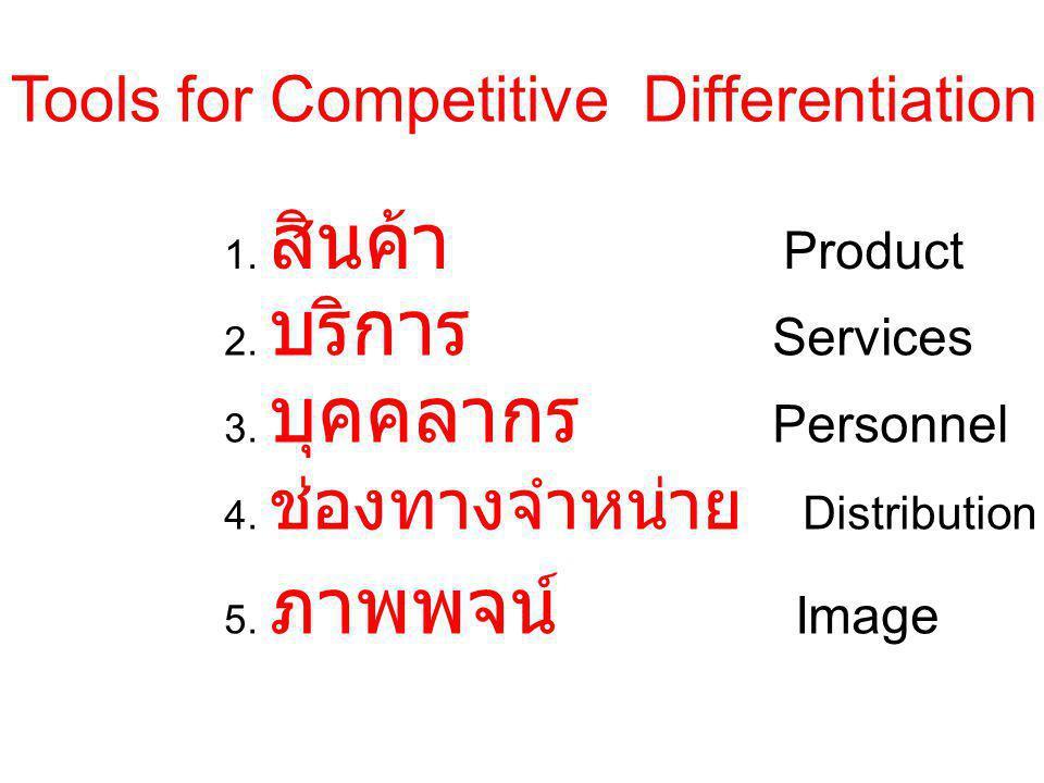 Tools for Competitive Differentiation 1. สินค้า Product 5. ภาพพจน์ Image 4. ช่องทางจำหน่าย Distribution 3. บุคคลากร Personnel 2. บริการ Services